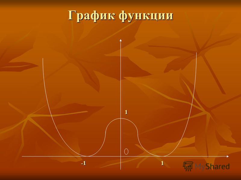 График функции 1 1