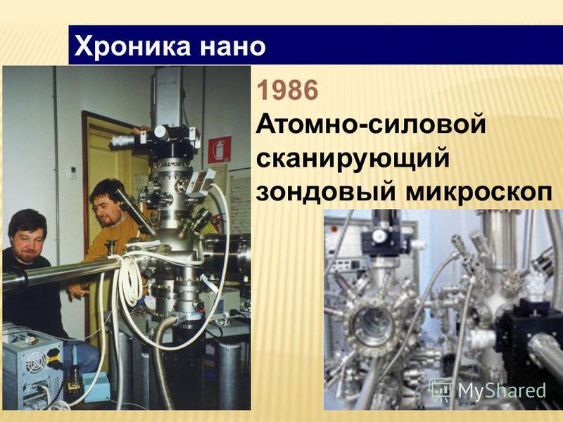 Хроника нано 1986 Атомно-силовой сканирующий зондовый микроскоп