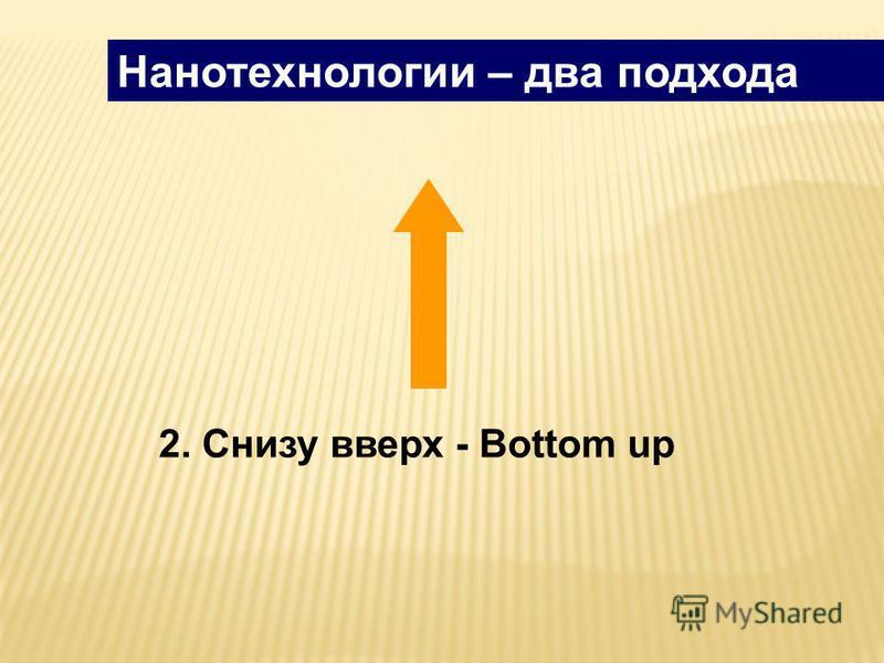 Нанотехнологии – два подхода 2. Снизу вверх - Bottom up