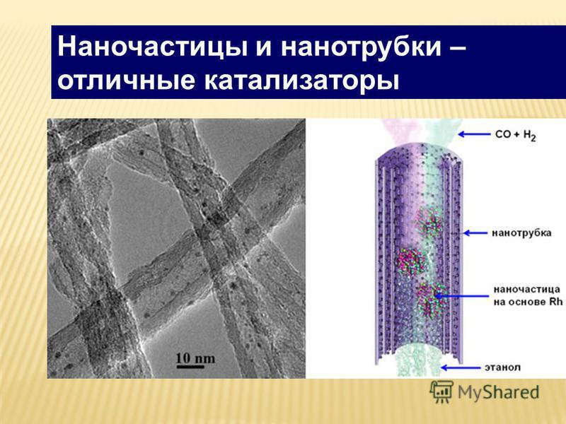 Наночастицы и нанотрубки – отличные катализаторы