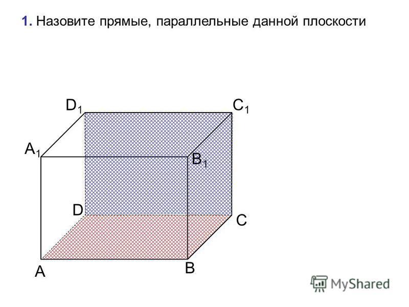 А В С D D1D1 С1С1 В1В1 А1А1 1. Назовите прямые, параллельные данной плоскости