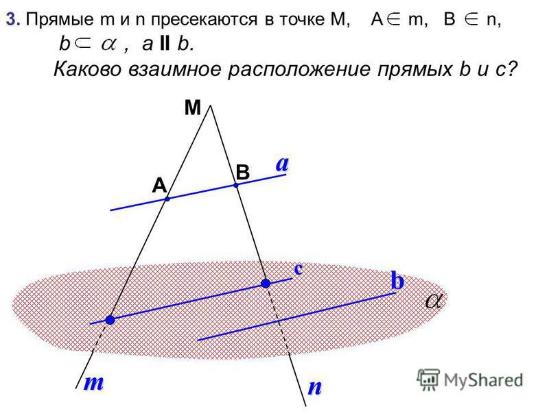 М А В с b a m n 3. Прямые m и n пресекаются в точке М, А m, B n, b, a II b. Каково взаимное расположение прямых b и c?