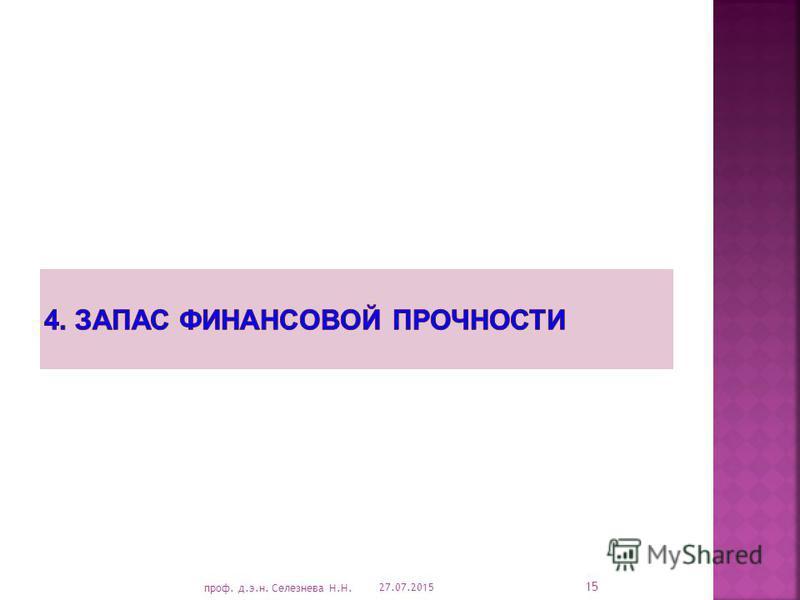 27.07.2015 15 проф. д.э.н. Селезнева Н.Н.