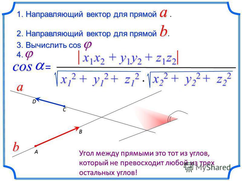 Угол между прямыми это тот из углов, который не превосходит любой из трех остальных углов! a 1. Направляющий вектор для прямой a 1. Направляющий вектор для прямой a. 2. Направляющий вектор для прямой b 2. Направляющий вектор для прямой b. 3. Вычислит