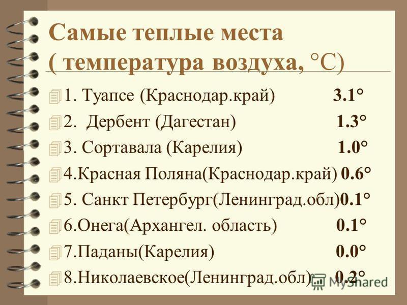 Самые теплые места ( температура воздуха, °C) 4 1. Туапсе (Краснодар.край) 3.1° 4 2. Дербент (Дагестан) 1.3° 4 3. Сортавала (Карелия) 1.0° 4 4. Красная Поляна(Краснодар.край) 0.6° 4 5. Санкт Петербург(Ленинград.обл)0.1° 4 6.Онега(Архангел. область) 0