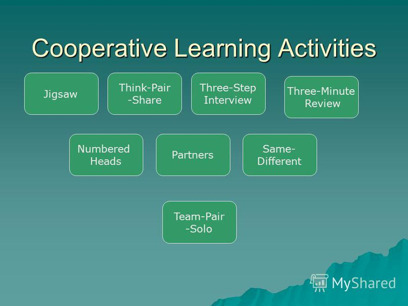 Cooperative Learning Activities Jigsaw Think-Pair -Share Three-Step Interview Three-Minute Review Numbered Heads Partners Same- Different Team-Pair -Solo
