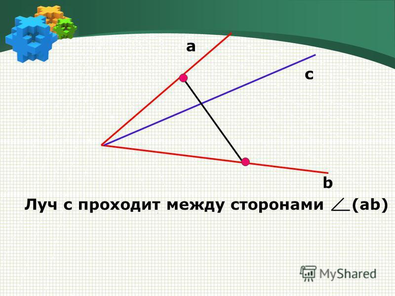 Развернутым углом называется угол стороны которого являются дополнительными полупрямыми. ОА и ОВ – дополнительные лучи АОВ – развернутый угол