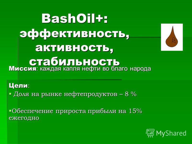 BashOil+: эффективность, активность, стабильность Миссия : каждая капля нефти во благо народа Цели : Доля на рынке нефтепродуктов – 8 % Доля на рынке нефтепродуктов – 8 % Обеспечение прироста прибыли на 15% ежегодно Обеспечение прироста прибыли на 15