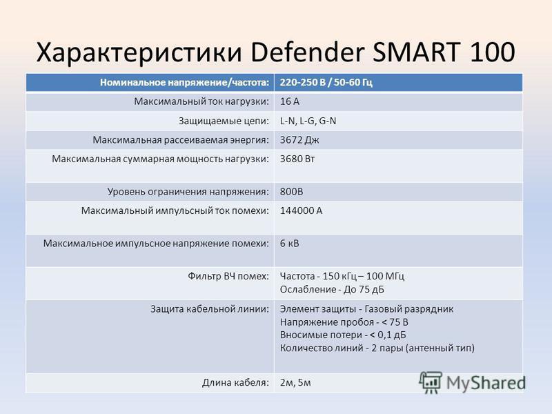 Характеристики Defender SMART 100 Номинальное напряжение/частота:220-250 В / 50-60 Гц Максимальный ток нагрузки:16 А Защищаемые цепи:L-N, L-G, G-N Максимальная рассеиваемая энергия:3672 Дж Максимальная суммарная мощность нагрузки:3680 Вт Уровень огра