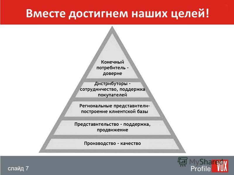слайд 7 Вместе достигнем наших целей! Доверие Сотрудничество