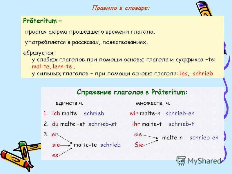 Правило в словаре: Präteritum – простая форма прошедшего времени глагола, употребляется в рассказах, повествованиях, образуется: у слабых глаголов при помощи основы глагола и суффикса –te: mal-te, lern-te, у сильных глаголов – при помощи основы глаго