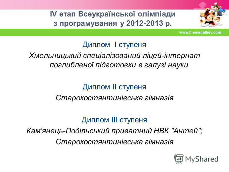 IV етап Всеукраїнської олімпіади з програмування у 2012-2013 р. Диплом І ступеня Хмельницький спеціалізований ліцей-інтернат поглибленої підготовки в галузі науки Диплом ІІ ступеня Старокостянтинівська гімназія Диплом ІІІ ступеня Кам'янець-Подільськи