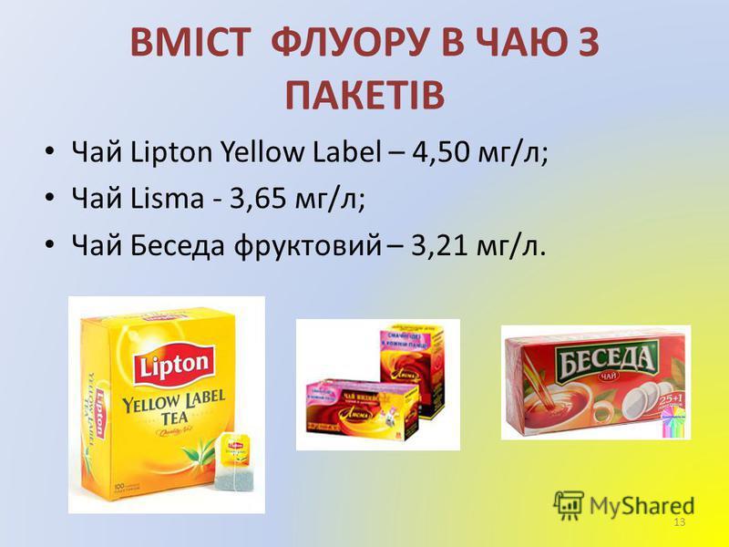 ВМІСТ ФЛУОРУ В ЧАЮ З ПАКЕТІВ Чай Lipton Yellow Label – 4,50 мг/л; Чай Lisma - 3,65 мг/л; Чай Беседа фруктовий – 3,21 мг/л. 13