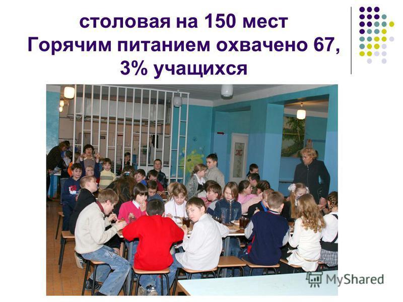 столовая на 150 мест Горячим питанием охвачено 67, 3% учащихся