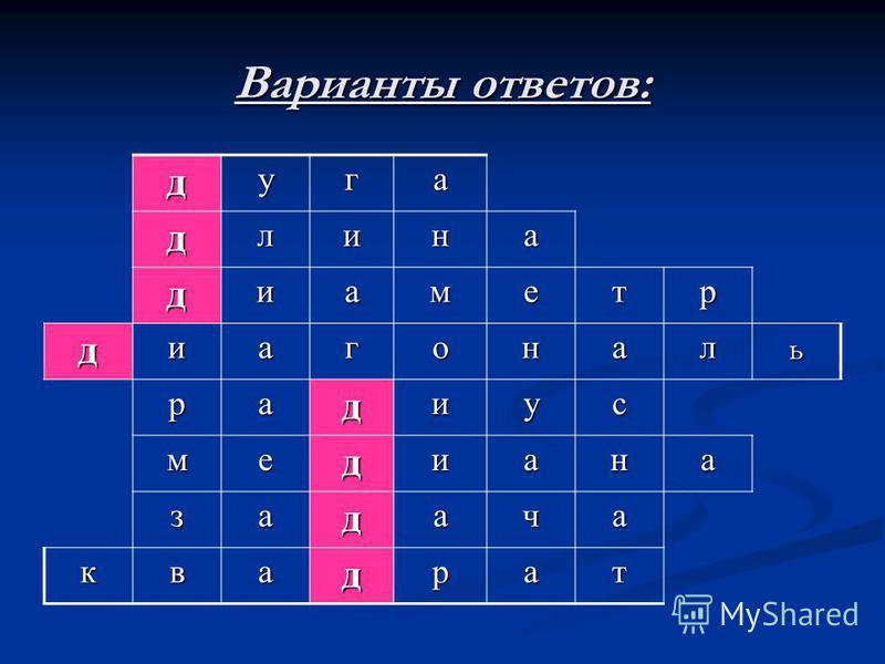 Варианты ответов: дуга длина диаметр диагональ радиус медиана задача квадрат