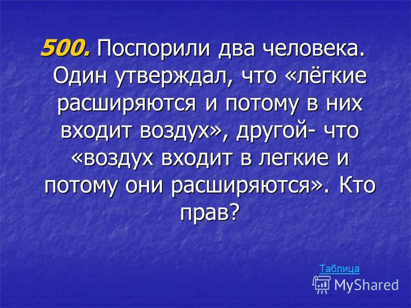 ВОПРОС- АУКЦИОН. АУКЦИОН.