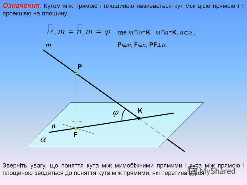 Означення Означення. Кутом між прямою і площиною називається кут між цією прямою і її проекцією на площину. т n K, где m =K, m n =K, n, P m, F n, PF. P F Зверніть увагу, що поняття кута між мимобіжними прямими і кута між прямою і площиною зводяться д