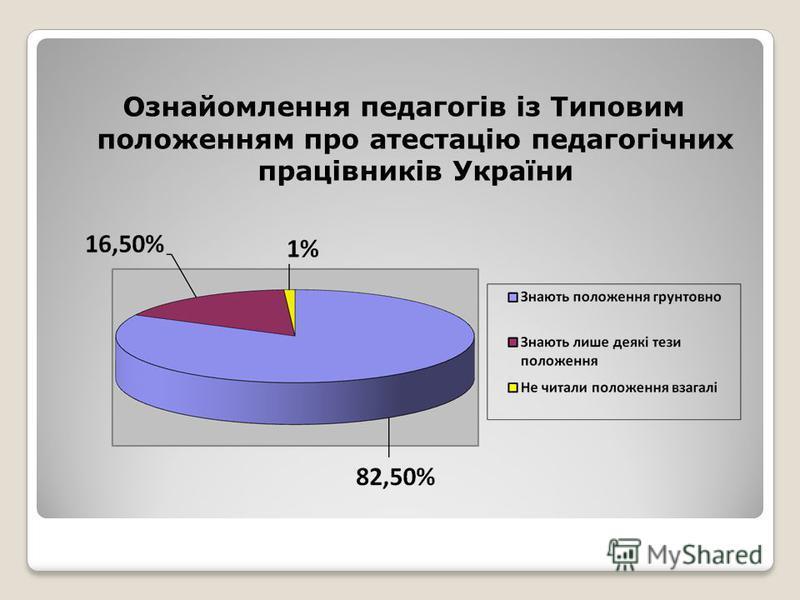 Ознайомлення педагогів із Типовим положенням про атестацію педагогічних працівників України