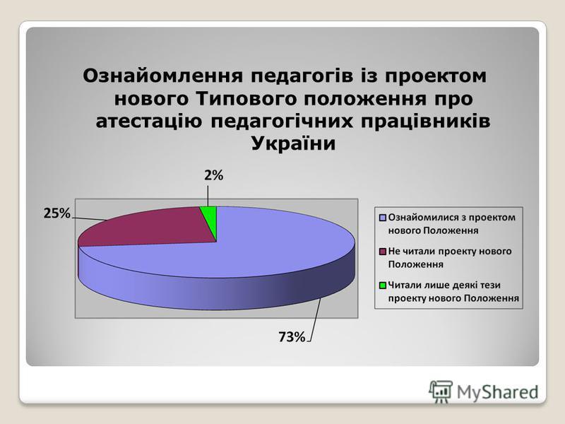 Ознайомлення педагогів із проектом нового Типового положення про атестацію педагогічних працівників України
