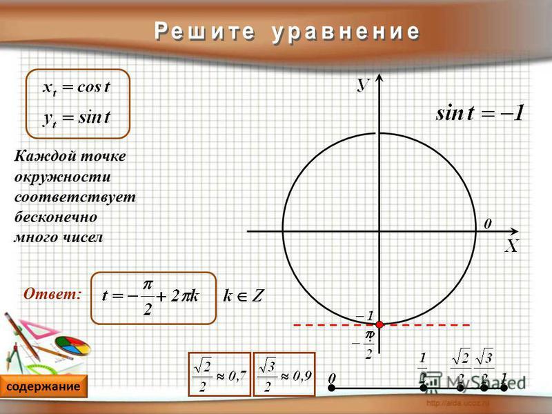 Каждой точке окружности соответствует бесконечно много чисел Ответ: содержание