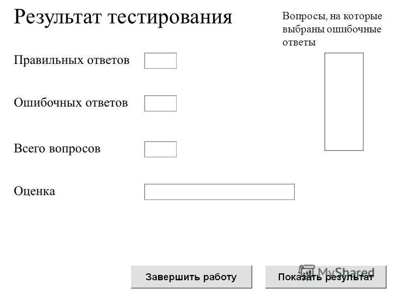 Правильных ответов Ошибочных ответов Всего вопросов Оценка Результат тестирования Вопросы, на которые выбраны ошибочные ответы