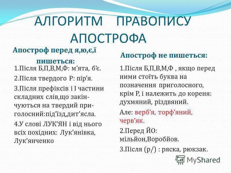 АЛГОРИТМ ПРАВОПИСУ АПОСТРОФА Апостроф перед я,ю,є,ї пишеться: Апостроф не пишеться: 1.Після Б,П,В,М,Ф: мята, бє. 2.Після твердого Р: піря. 3.Після префіксів і І частини складних слів,що закін- чуються на твердий при- голосний:підїзд,дитясла. 4.У слов