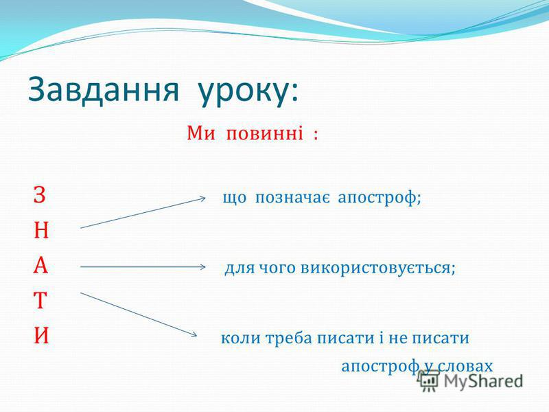 Завдання уроку: Ми повинні : З що позначає апостроф; Н А для чого використовується; Т И коли треба писати і не писати апостроф у словах