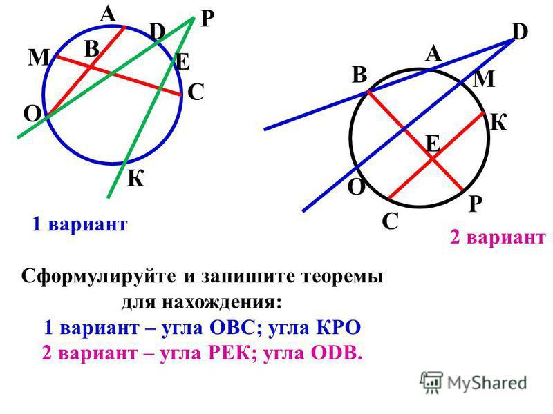 С O В Р В A С К M Е К Р Е DD O A M 1 вариант 2 вариант Сформулируйте и запишите теоремы для нахождения: 1 вариант – угла ОВС; угла КРО 2 вариант – угла РЕК; угла ODB.