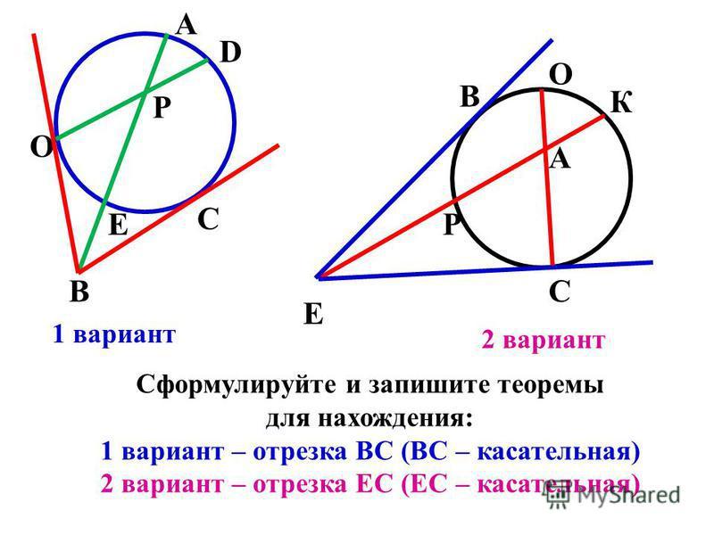С O В Р В A С К Е Е D Р A O 2 вариант 1 вариант Сформулируйте и запишите теоремы для нахождения: 1 вариант – отрезка ВС (ВС – касательная) 2 вариант – отрезка ЕС (ЕС – касательная)