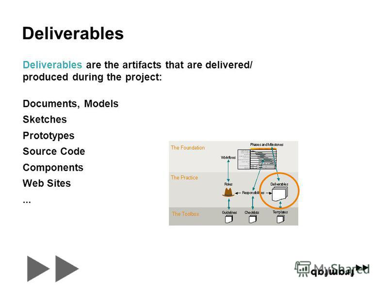 Deliverables are the artifacts that are delivered/ produced during the project: Documents, Models Sketches Prototypes Source Code Components Web Sites... Deliverables