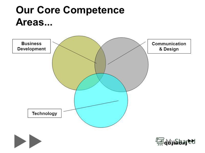 Communication & Design Technology Business Development Our Core Competence Areas...