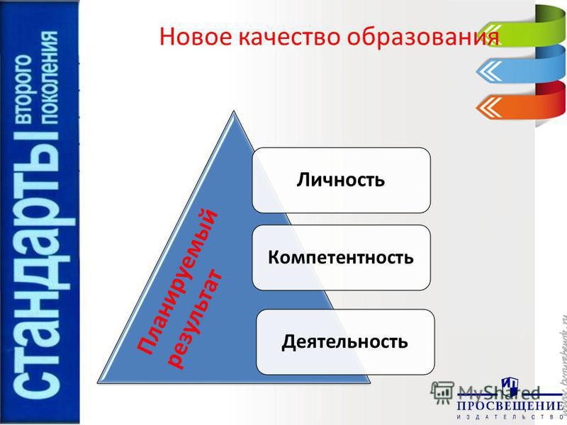 Новое качество образования Личность Компетентность Деятельность Планируемый результат