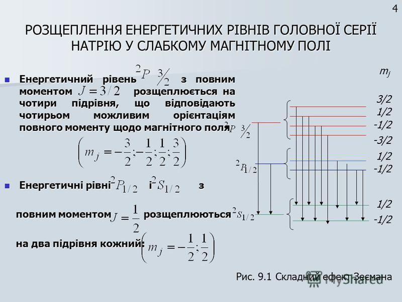 РОЗЩЕПЛЕННЯ ЕНЕРГЕТИЧНИХ РІВНІВ ГОЛОВНОЇ СЕРІЇ НАТРІЮ У СЛАБКОМУ МАГНІТНОМУ ПОЛІ Енергетичний рівень з повним моментом розщеплюється на чотири підрівня, що відповідають чотирьом можливим орієнтаціям повного моменту щодо магнітного поля Енергетичний р