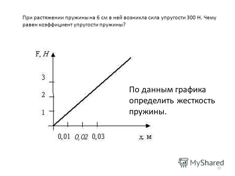 При растяжении пружины на 6 см в ней возникла сила упругости 300 Н. Чему равен коэффициент упругости пружины? По данным графика определить жесткость пружины. 19