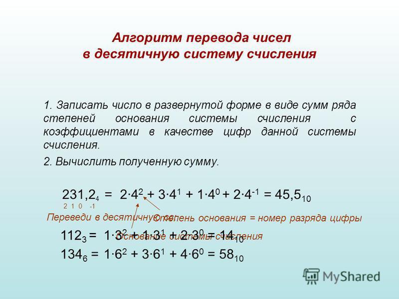 Алгоритм перевода чисел в десятичную систему счисления 1. Записать число в развернутой форме в виде сумм ряда степеней основания системы счисления с коэффициентами в качестве цифр данной системы счисления. 2. Вычислить полученную сумму. 231,2 4 = 2·4