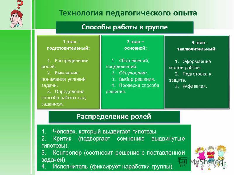 13 Технология педагогического опыта Способы работы в группе 1 этап - подготовительный: 1. Распределение ролей. 2. Выяснение понимания условий задачи. 3. Определение способа работы над заданием. 2 этап – основной: 1. Сбор мнений, предложений. 2. Обсуж