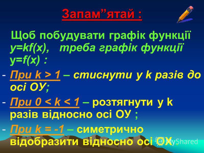 Запамятай : Щоб побудувати графік функції у=kf(x), треба графік функції у=f(x) : -При k > 1 – стиснути у k разів до осі ОУ; -При 0 < k < 1 – розтягнути у k разів відносно осі ОУ ; -При k = -1 – симетрично відобразити відносно осі ОХ.