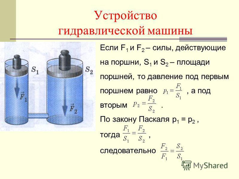 Устройство гидравлической машины Если F 1 и F 2 – силы, действующие на поршни, S 1 и S 2 – площади поршней, то давление под первым поршнем равно, а под вторым. По закону Паскаля р 1 = р 2, тогда, следовательно