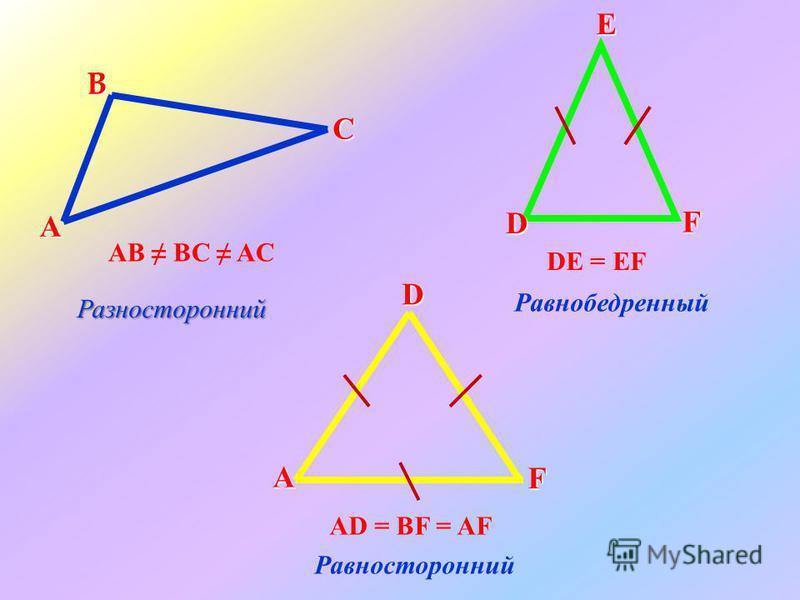 AB BC ACEDF DE = EF ABC ADF AD = BF = AF Разносторонний Равнобедренный Равносторонний