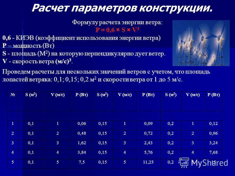 Расчет параметров конструкции. Формулу расчета энергии ветра: P = 0,6 × S × V 3 0,6 - КИЭВ (коэффициент использования энергии ветра) P – мощность (Вт) S - площадь (М 2 ) на которую перпендикулярно дует ветер. V - скорость ветра (м/с) 3. Проведем расч
