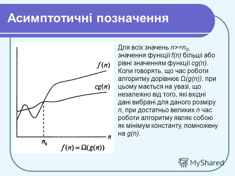 Асимптотичні позначення Для всіх значень n>=n 0, значення функції f(n) більші або рівні значенням функції cg(n). Коли говорять, що час роботи алгоритму дорівнює Ω(g(n)), при цьому мається на увазі, що незалежно від того, які вхідні дані вибрані для д