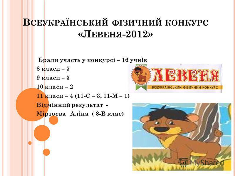 В СЕУКРАЇНСЬКИЙ ФІЗИЧНИЙ КОНКУРС «Л ЕВЕНЯ -2012» Брали участь у конкурсі – 16 учнів 8 класи – 5 9 класи – 5 10 класи – 2 11 класи – 4 (11-С – 3, 11-М – 1) Відмінний результат - Мірзоєва Аліна ( 8-В клас)