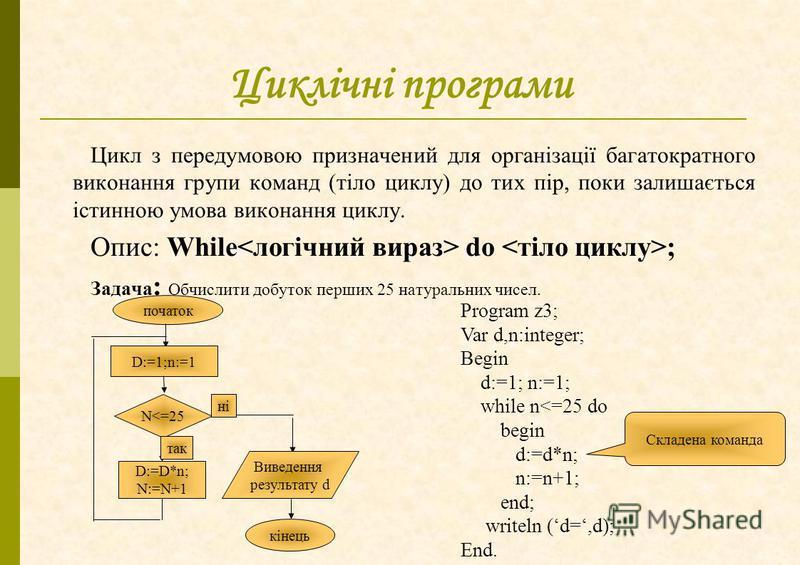 Циклічні програми Цикл з передумовою призначений для організації багатократного виконання групи команд (тіло циклу) до тих пір, поки залишається істинною умова виконання циклу. Опис: While do ; Задача : Обчислити добуток перших 25 натуральних чисел.