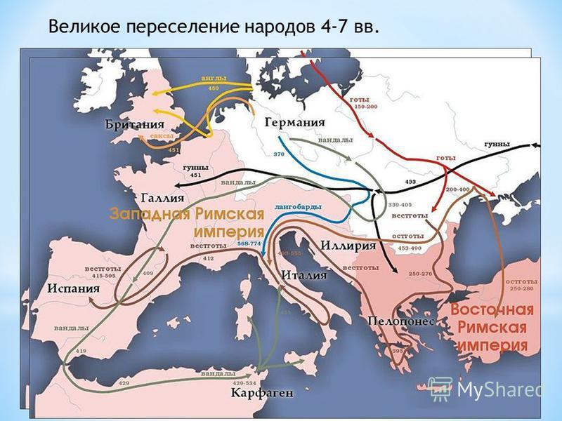 Великое переселение народов 4-7 вв. прасл авене Русь