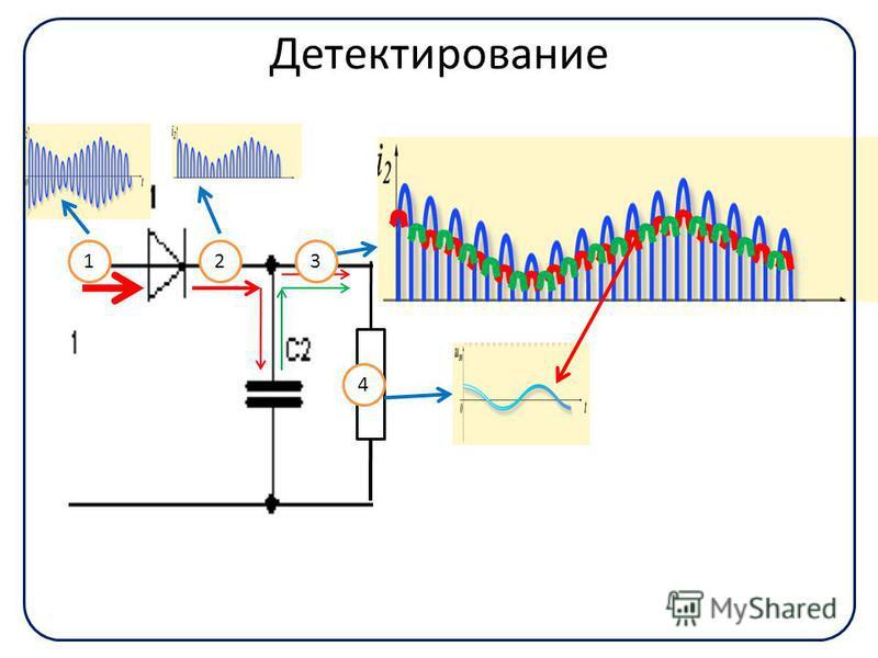 Детектирование 123 4