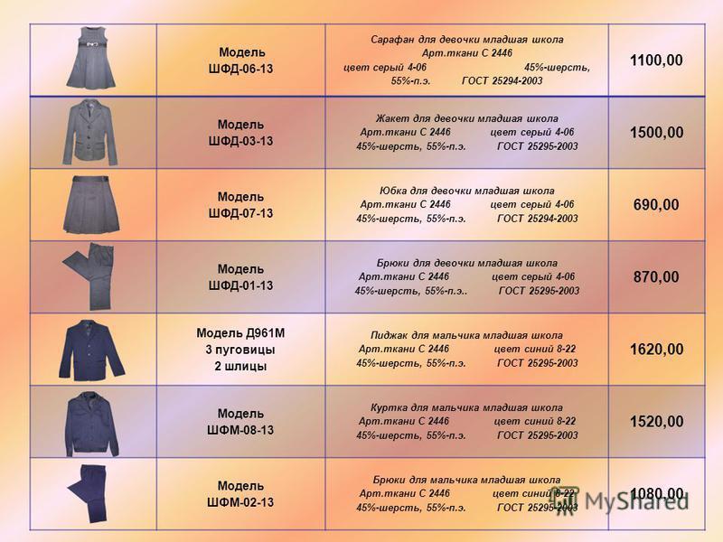 Модель ШФД-06-13 Сарафан для девочки младшая школа Арт.ткани С 2446 цвет серый 4-06 45%-шерсть, 55%-п.э. ГОСТ 25294-2003 1100,00 Модель ШФД-03-13 Жакет для девочки младшая школа Арт.ткани С 2446 цвет серый 4-06 45%-шерсть, 55%-п.э. ГОСТ 25295-2003 15
