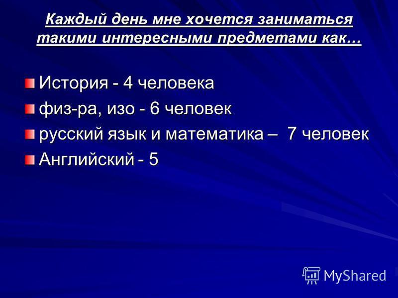 Каждый день мне хочется заниматься такими интересными предметами как… История - 4 человека физ-ра, изо - 6 человек русский язык и математыка – 7 человек Английский - 5