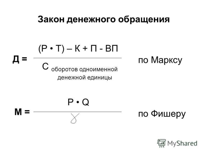 Закон денежного обращения Д = (Р Т) – К + П - ВП С оборотов одноименной денежной единицы по Марксу Р Q по Фишеру М =