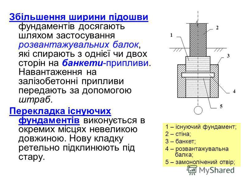 Збільшення ширини підошви фундаментів досягають шляхом застосування розвантажувальних балок, які спирають з однієї чи двох сторін на банкети-припливи. Навантаження на залізобетонні припливи передають за допомогою штраб. Перекладка існуючих фундаменті