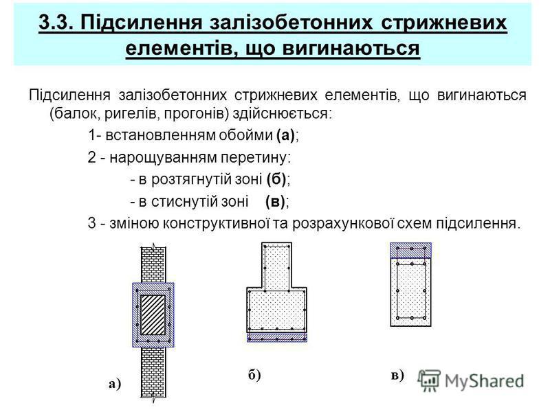 3.3. Підсилення залізобетонних стрижневих елементів, що вигинаються Підсилення залізобетонних стрижневих елементів, що вигинаються (балок, ригелів, прогонів) здійснюється: 1- встановленням обойми (а); 2 - нарощуванням перетину: - в розтягнутій зоні (